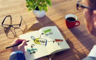 3 Elements of Strong Business Branding